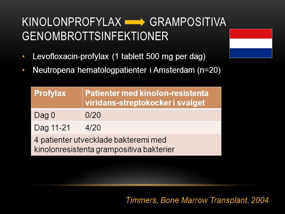 KINOLONPROFYLAX GRAMPOSITIVA GENOMBROTTSINFEKTIONER •Levofloxacin-profylax (1 tablett 500 mg per dag) •Neutropena hematologpatienter i Amsterdam (n=20