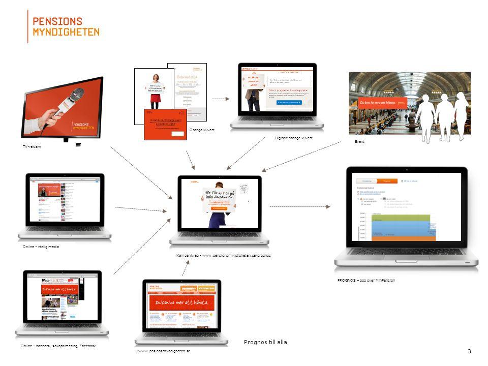 För att uppdatera sidfotstexten, gå till menyfliken: Infoga | Sidhuvud och sidfot. 3 Prognos till alla Event Orange kuvert TV-reklam Online – rörlig m