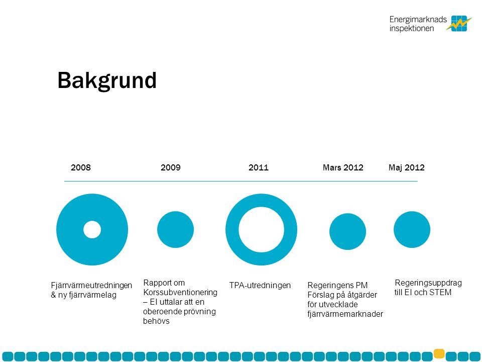 Bakgrund 2008 2009 2011 Mars 2012 Maj 2012 Fjärrvärmeutredningen & ny fjärrvärmelag Rapport om Korssubventionering – EI uttalar att en oberoende prövning behövs TPA-utredningenRegeringens PM Förslag på åtgärder för utvecklade fjärrvärmemarknader Regeringsuppdrag till EI och STEM
