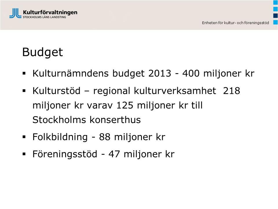 Enheten för kultur- och föreningsstöd Budget  Kulturnämndens budget 2013 - 400 miljoner kr  Kulturstöd – regional kulturverksamhet 218 miljoner kr v