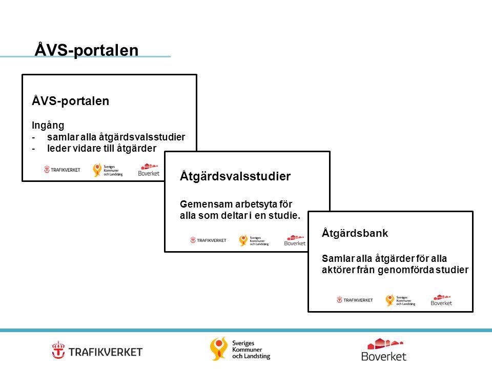 19 ÅVS-portalen Ingång -samlar alla åtgärdsvalsstudier -leder vidare till åtgärder Åtgärdsvalsstudier Gemensam arbetsyta för alla som deltar i en stud