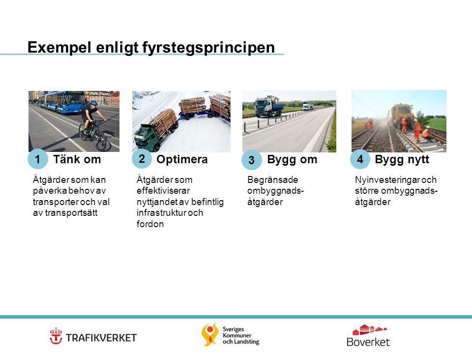 8 Optimera Åtgärder som effektiviserar nyttjandet av befintlig infrastruktur och fordon Exempel enligt fyrstegsprincipen Tänk om Åtgärder som kan påve