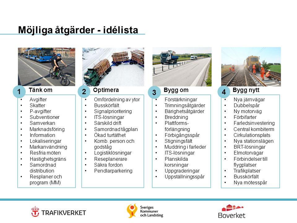 10 •Tätortsproblematik (trängsel, barriäreffekter, trafiksäkerhet, buller, luftkvalitetsbrister m.m.) •Stadsutvecklingsprojekt •Kapacitetsproblematik •Effektivisering av transporter (gods) •Tillgänglighetsproblematik (persontrafik) •Uppgradering av funktion på ett stråk •Nyetableringar av till exempel hamnar och multimodala terminaler •Nedläggning av infrastruktur När?