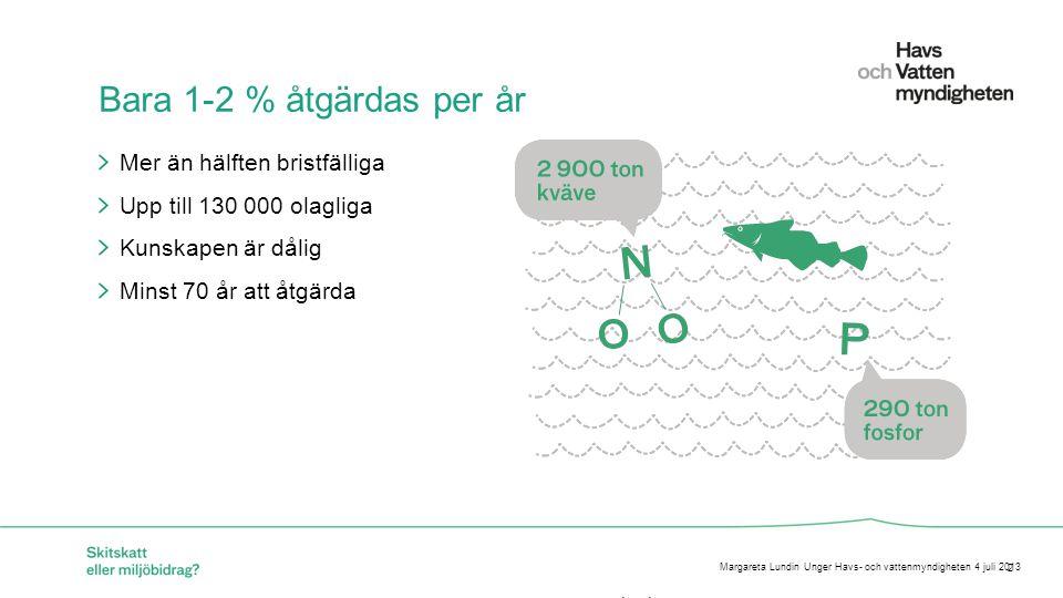 För att ändra/uppdatera/ta bort Presentationsnamn och Namn i foten, gå in på Infoga - Sidhuvud/sidfot Miljömålet Ingen övergödning Margareta Lundin Unger Havs- och vattenmyndigheten 4 juli 2013