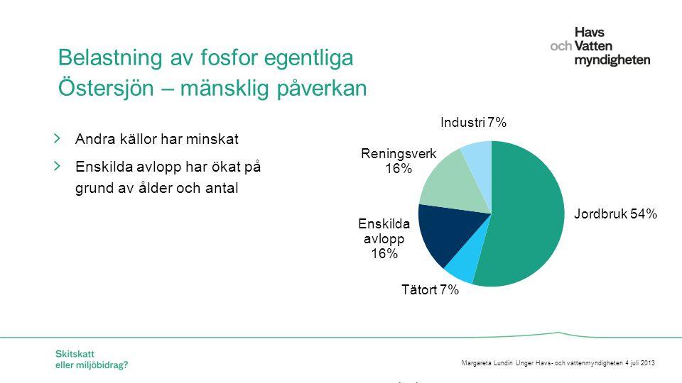 """För att ändra/uppdatera/ta bort """"Presentationsnamn"""" och """"Namn"""" i foten, gå in på """"Infoga - Sidhuvud/sidfot"""" Belastning av fosfor egentliga Östersjön –"""