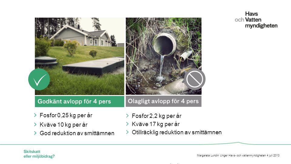 För att ändra/uppdatera/ta bort Presentationsnamn och Namn i foten, gå in på Infoga - Sidhuvud/sidfot Fosfor 0,25 kg per år Kväve 10 kg per år God reduktion av smittämnen Fosfor 2,2 kg per år Kväve 17 kg per år Otillräcklig reduktion av smittämnen Margareta Lundin Unger Havs- och vattenmyndigheten 4 juli 2013