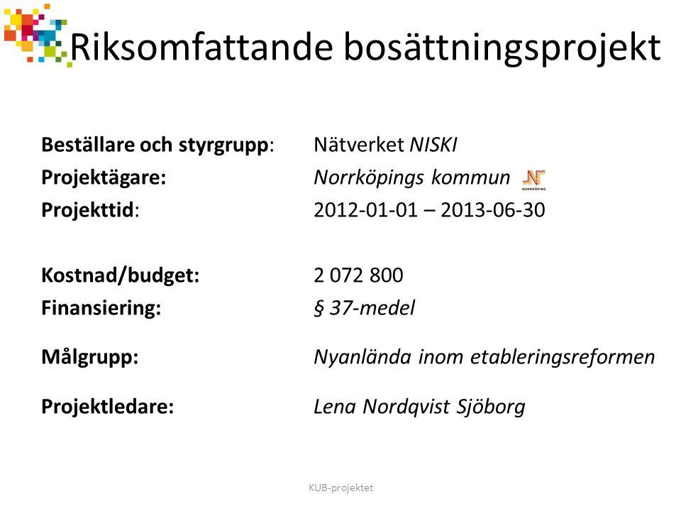 Beställare och styrgrupp:Nätverket NISKI Projektägare:Norrköpings kommun Projekttid:2012-01-01 – 2013-06-30 Kostnad/budget:2 072 800 Finansiering: § 37-medel Målgrupp: Nyanlända inom etableringsreformen Projektledare:Lena Nordqvist Sjöborg Riksomfattande bosättningsprojekt KUB-projektet
