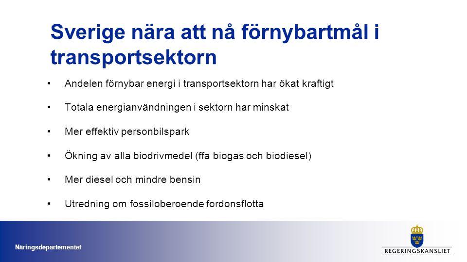 Sverige nära att nå förnybartmål i transportsektorn •Andelen förnybar energi i transportsektorn har ökat kraftigt •Totala energianvändningen i sektorn