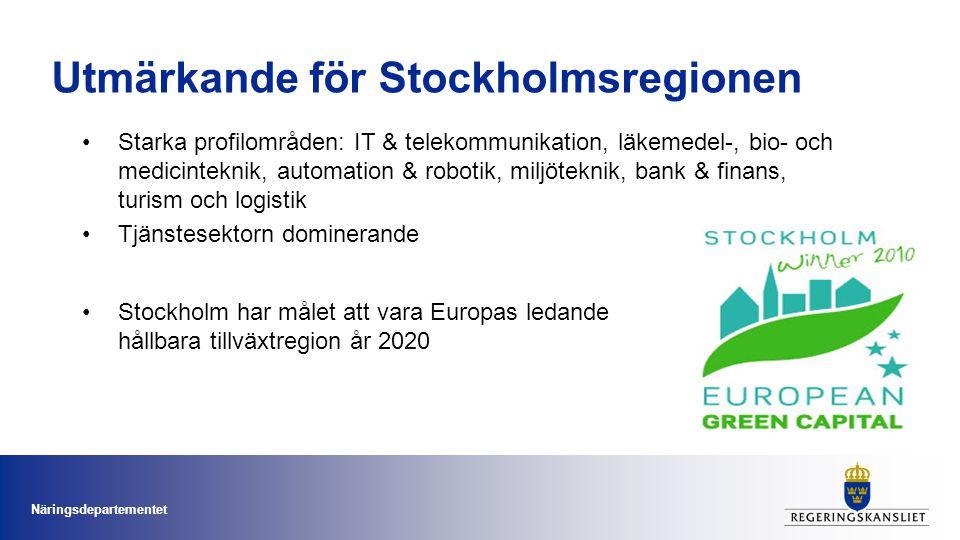 Utmärkande för Stockholmsregionen •Starka profilområden: IT & telekommunikation, läkemedel-, bio- och medicinteknik, automation & robotik, miljöteknik