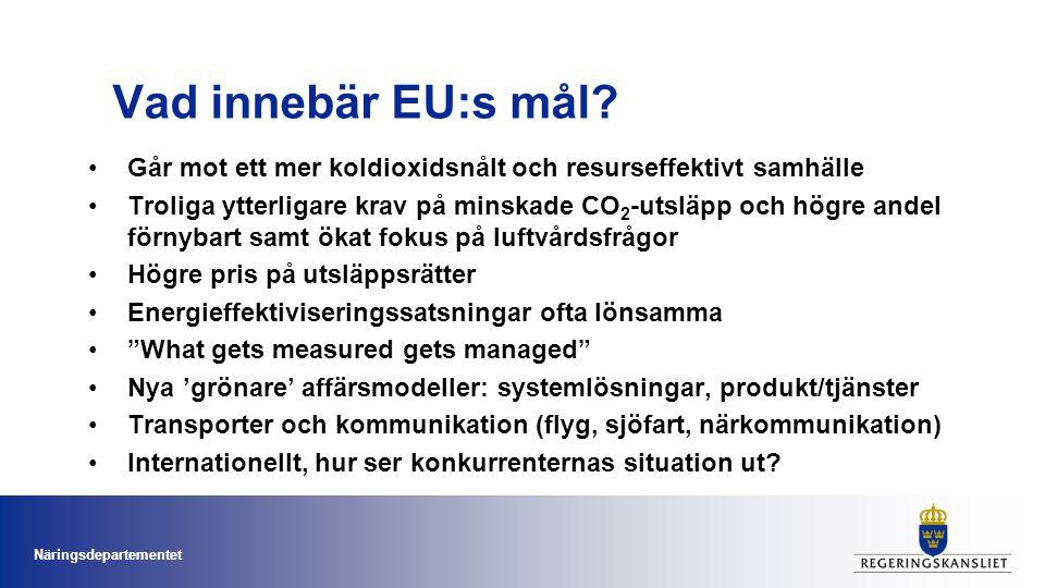 Vad innebär EU:s mål? •Går mot ett mer koldioxidsnålt och resurseffektivt samhälle •Troliga ytterligare krav på minskade CO 2 -utsläpp och högre andel