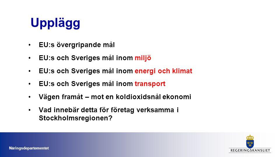 Upplägg •EU:s övergripande mål •EU:s och Sveriges mål inom miljö •EU:s och Sveriges mål inom energi och klimat •EU:s och Sveriges mål inom transport •
