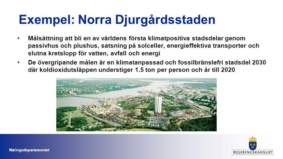 Exempel: Norra Djurgårdsstaden •Målsättning att bli en av världens första klimatpositiva stadsdelar genom passivhus och plushus, satsning på solceller