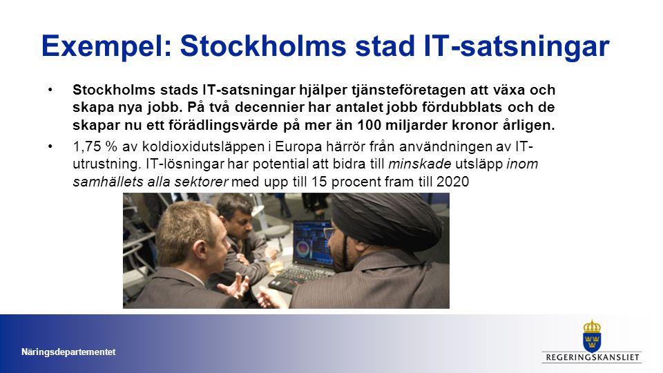 Exempel: Stockholms stad IT-satsningar •Stockholms stads IT-satsningar hjälper tjänsteföretagen att växa och skapa nya jobb. På två decennier har anta