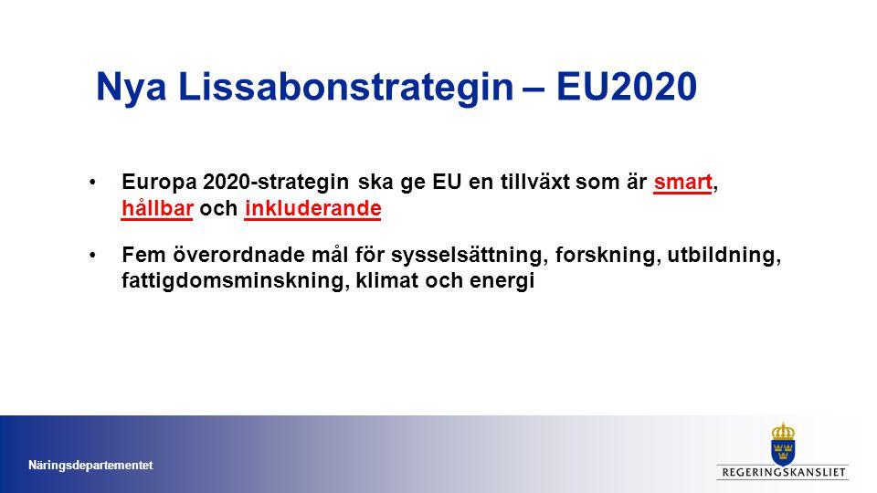 Nya Lissabonstrategin – EU2020 •Europa 2020-strategin ska ge EU en tillväxt som är smart, hållbar och inkluderande •Fem överordnade mål för sysselsätt
