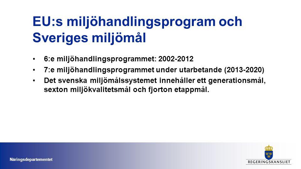 EU:s miljöhandlingsprogram och Sveriges miljömål •6:e miljöhandlingsprogrammet: 2002-2012 •7:e miljöhandlingsprogrammet under utarbetande (2013-2020)