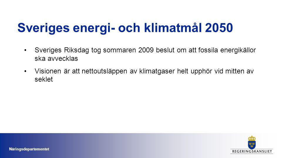 Sveriges klimat- och energimål 2020 •50% förnybar energi •10% förnybar energi i transportsektorn •20% effektivare energianvändning •40% lägre utsläpp av växthusgaser Näringsdepartementet