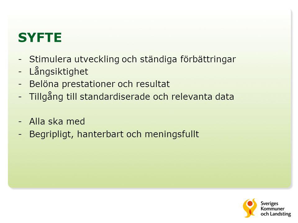 SYFTE -Stimulera utveckling och ständiga förbättringar -Långsiktighet -Belöna prestationer och resultat -Tillgång till standardiserade och relevanta data -Alla ska med -Begripligt, hanterbart och meningsfullt