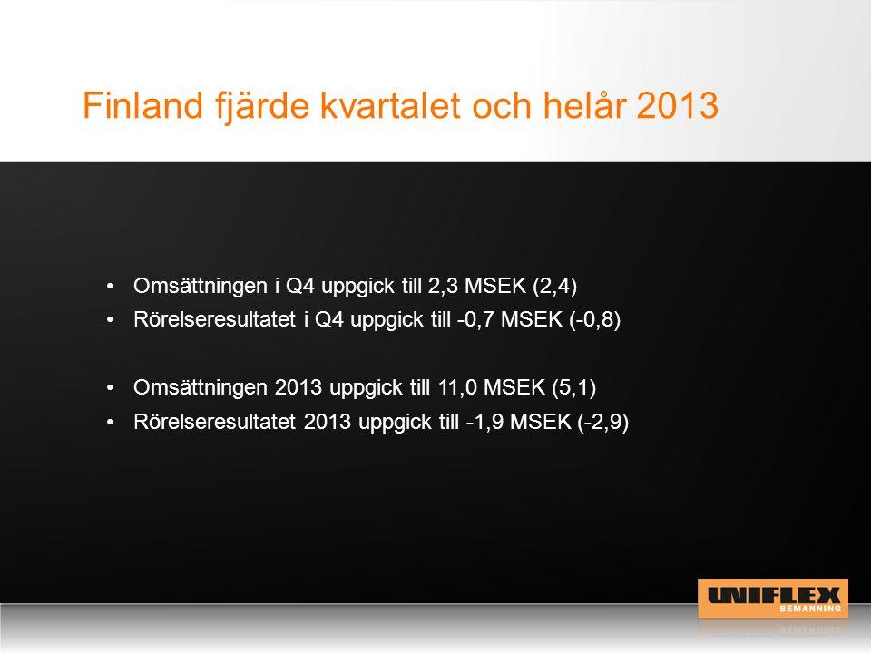 Finland fjärde kvartalet och helår 2013 •Omsättningen i Q4 uppgick till 2,3 MSEK (2,4) •Rörelseresultatet i Q4 uppgick till -0,7 MSEK (-0,8) •Omsättni