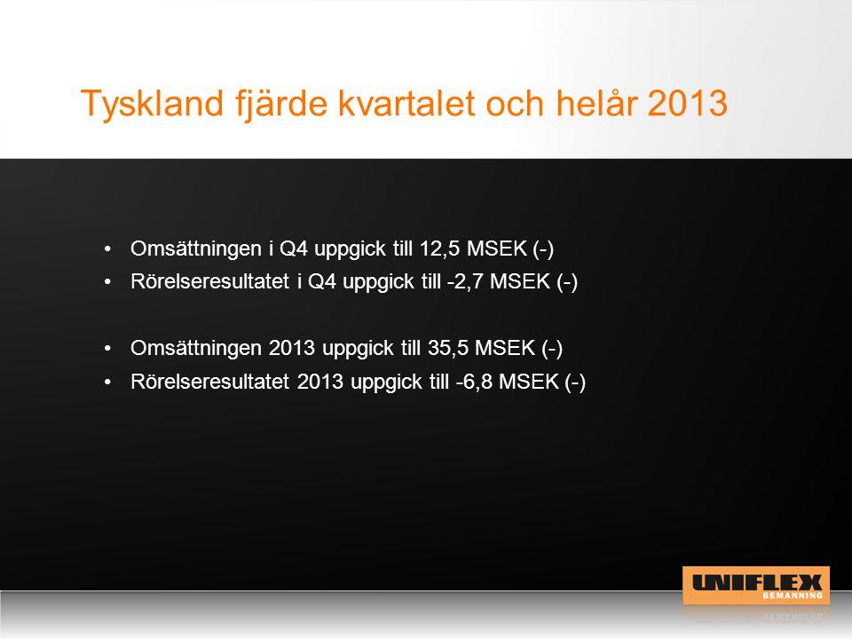 Tyskland fjärde kvartalet och helår 2013 •Omsättningen i Q4 uppgick till 12,5 MSEK (-) •Rörelseresultatet i Q4 uppgick till -2,7 MSEK (-) •Omsättninge