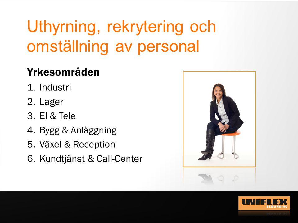 Uthyrning, rekrytering och omställning av personal Yrkesområden 1.Industri 2.Lager 3.El & Tele 4.Bygg & Anläggning 5.Växel & Reception 6.Kundtjänst &
