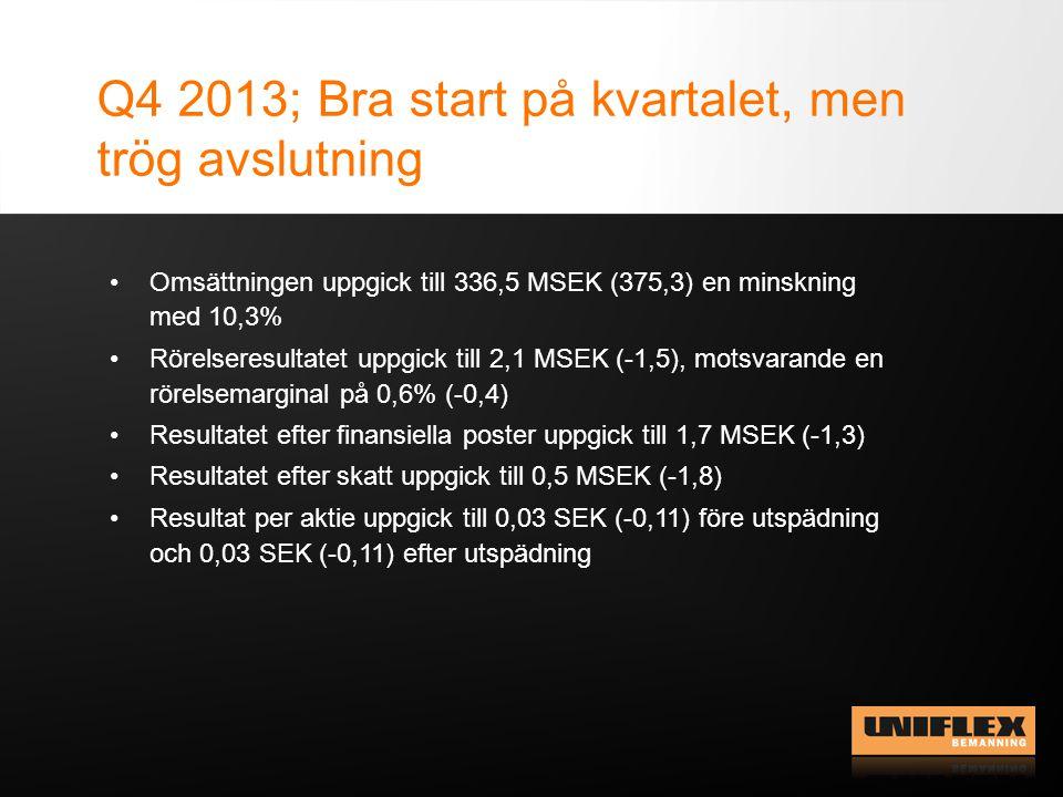 1 januari – 31 december 2013 •Omsättningen uppgick till 1 397,7 MSEK (1 577,6) en minskning med 11,4% •Rörelseresultatet uppgick till 21,5 MSEK (20,5), motsvarande en rörelsemarginal på 1,5% (1,3) •Resultatet efter finansiella poster uppgick till 20,1 MSEK (20,6) •Resultatet efter skatt uppgick till 12,5 MSEK (12,0) •Resultat per aktie uppgick till 0,72 SEK (0,71) före utspädning och 0,71 SEK (0,70) efter utspädning