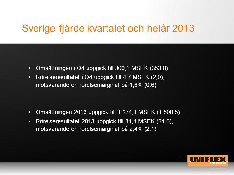 Sverige fjärde kvartalet och helår 2013 •Omsättningen i Q4 uppgick till 300,1 MSEK (353,8) •Rörelseresultatet i Q4 uppgick till 4,7 MSEK (2,0), motsva
