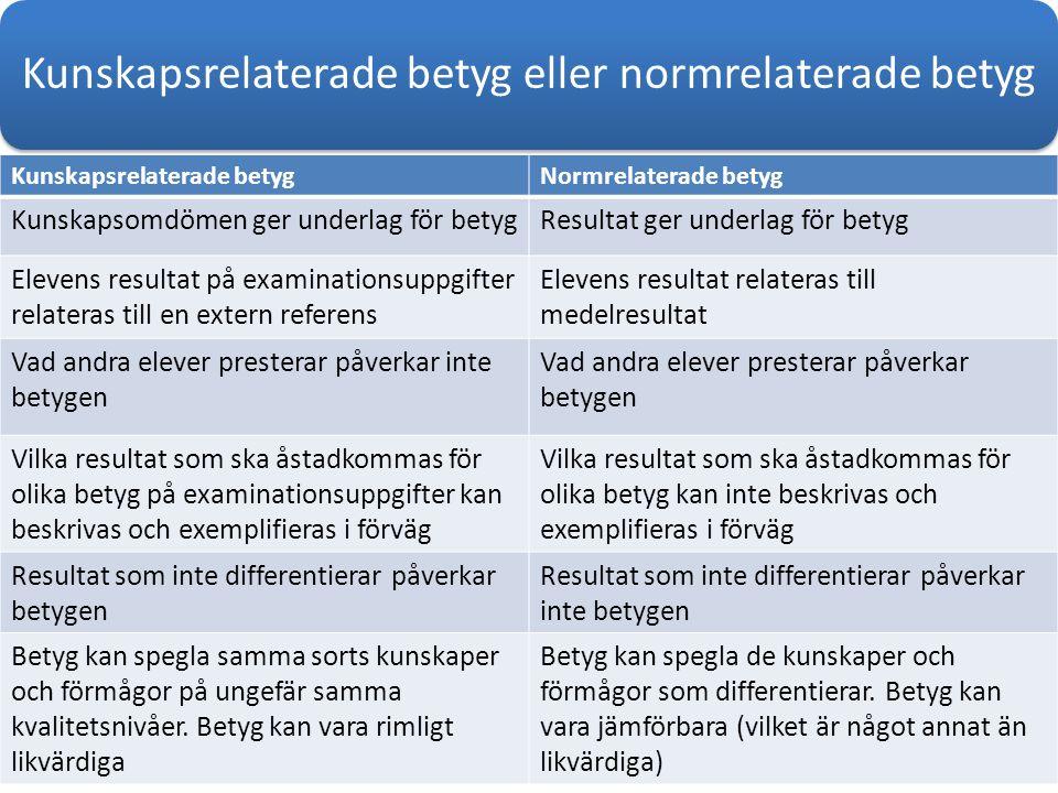 Kunskapsrelaterade betyg eller normrelaterade betyg Kunskapsrelaterade betygNormrelaterade betyg Kunskapsomdömen ger underlag för betygResultat ger un