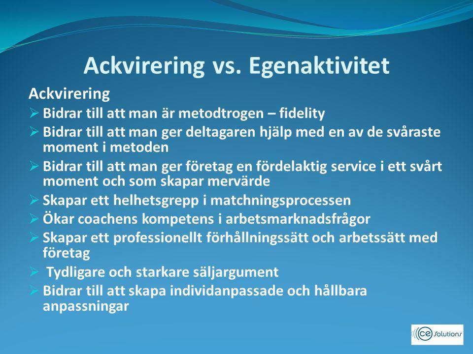 Ackvirering vs.