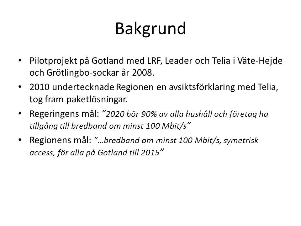 Bakgrund • Pilotprojekt på Gotland med LRF, Leader och Telia i Väte-Hejde och Grötlingbo-sockar år 2008. • 2010 undertecknade Regionen en avsiktsförkl