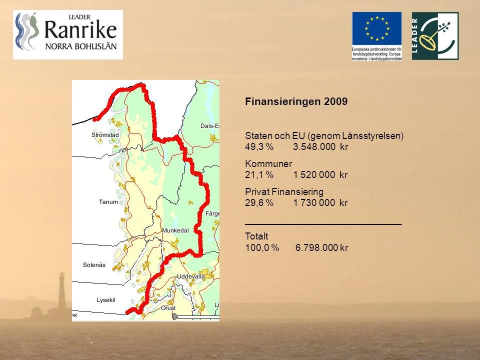 Finansieringen 2009 Staten och EU (genom Länsstyrelsen) 49,3 %3.548.000 kr Kommuner 21,1 %1 520 000 kr Privat Finansiering 29,6 %1 730 000 kr ______________________________ Totalt 100,0 % 6.798.000 kr