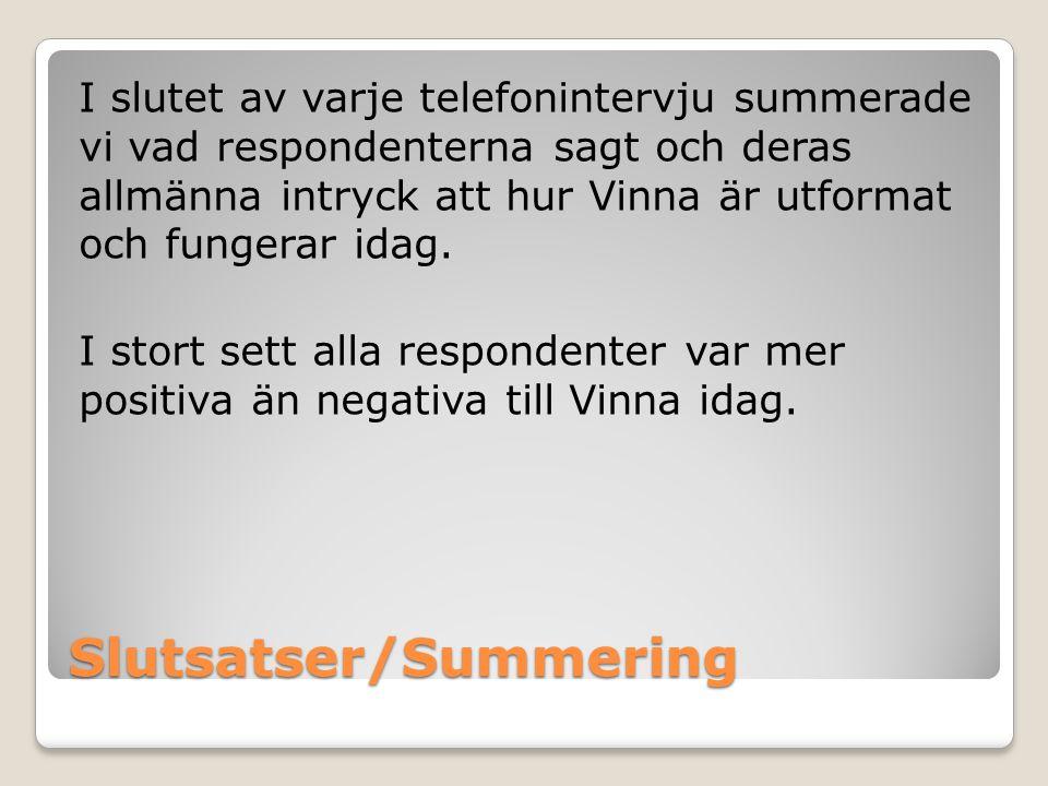 Slutsatser/Summering I slutet av varje telefonintervju summerade vi vad respondenterna sagt och deras allmänna intryck att hur Vinna är utformat och f