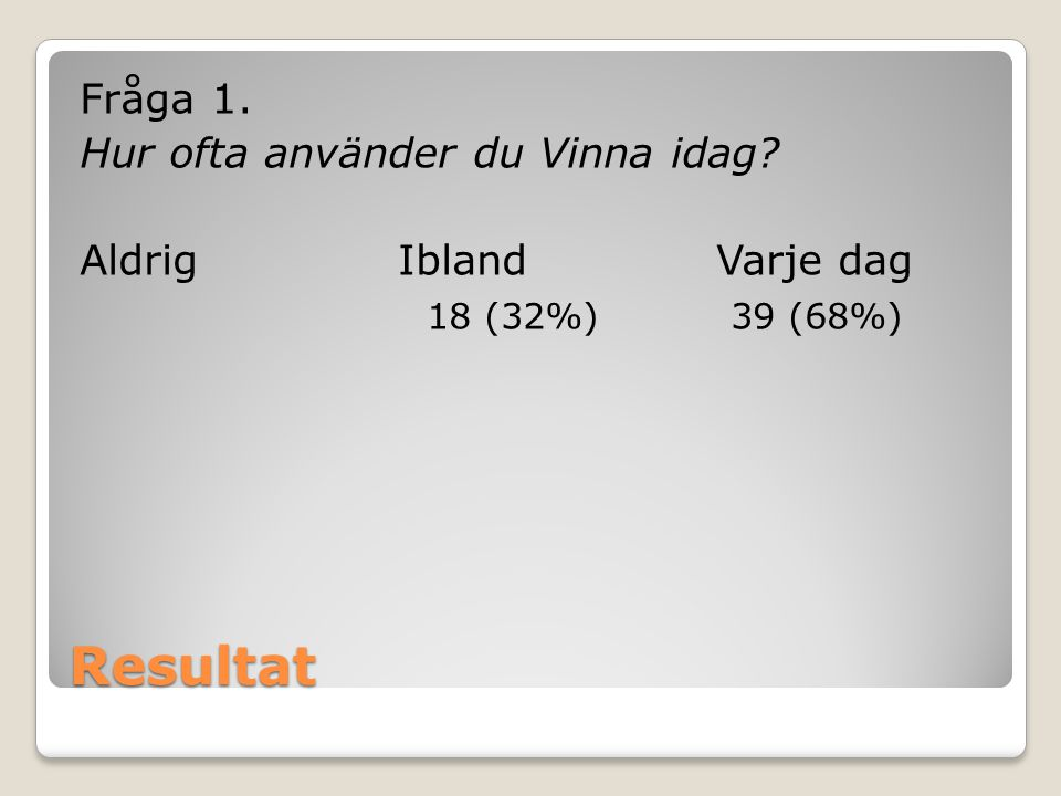 Resultat Fråga 1. Hur ofta använder du Vinna idag? AldrigIblandVarje dag 18 (32%) 39 (68%)