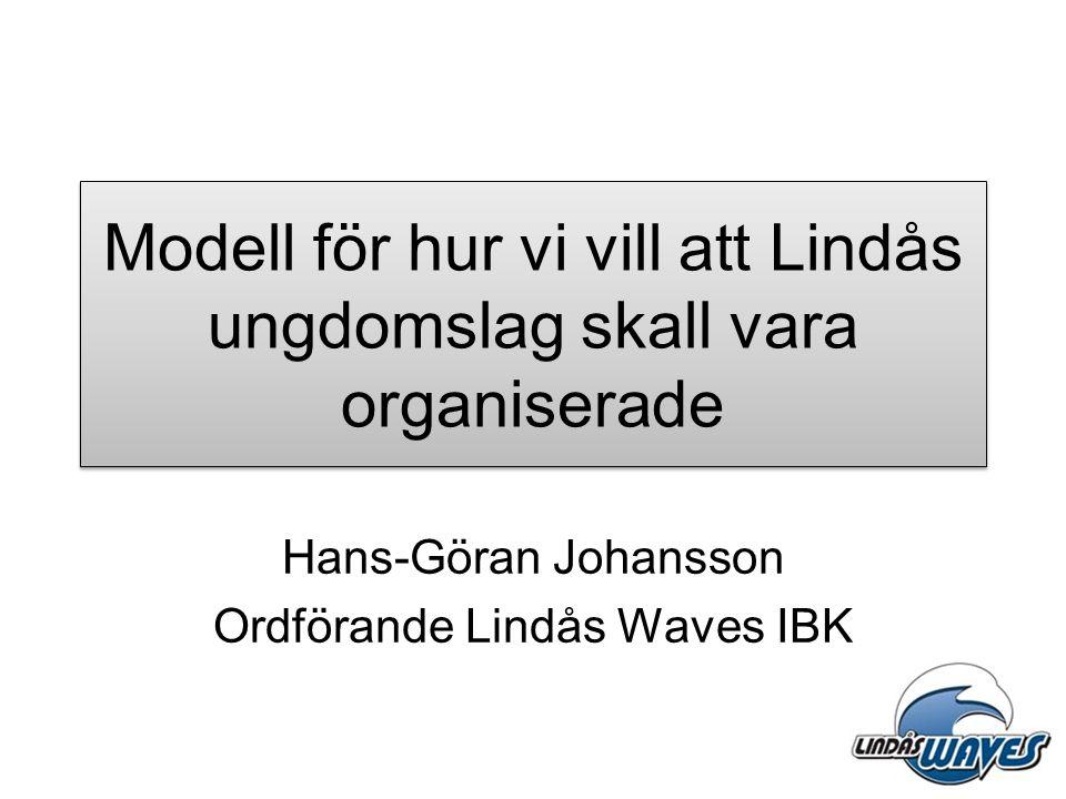 Modell för hur vi vill att Lindås ungdomslag skall vara organiserade Hans-Göran Johansson Ordförande Lindås Waves IBK