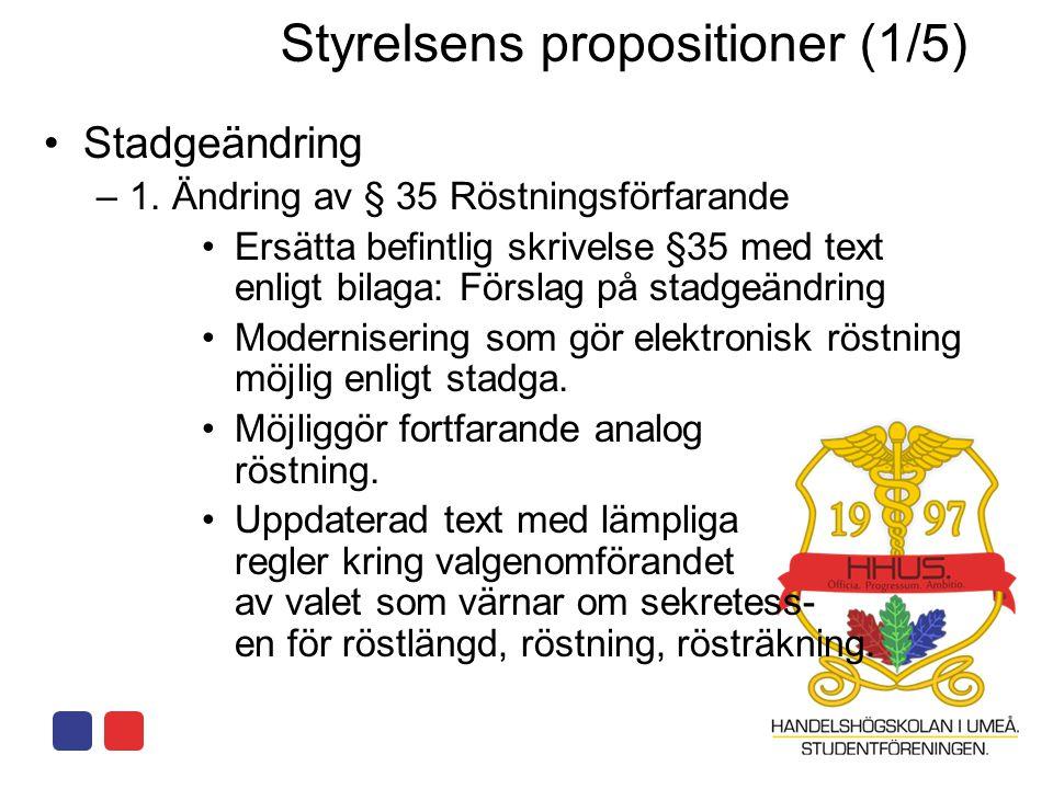 •Stadgeändring –1. Ändring av § 35 Röstningsförfarande •Ersätta befintlig skrivelse §35 med text enligt bilaga: Förslag på stadgeändring •Moderniserin