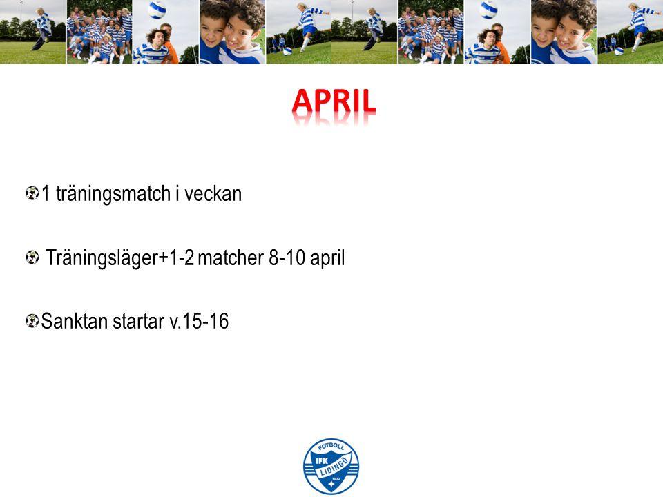 1 träningsmatch i veckan Träningsläger+1-2 matcher 8-10 april Sanktan startar v.15-16