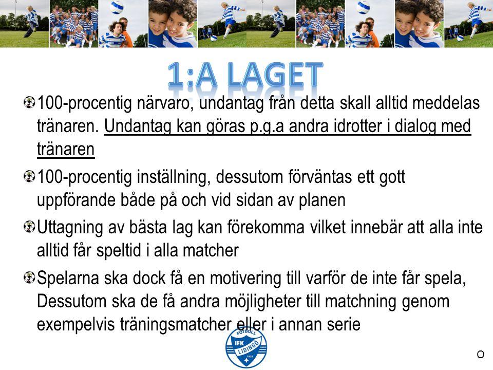 TRÄNARE, UTSEDDA AV KANSLIET
