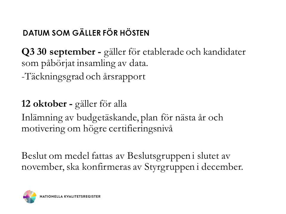 DATUM SOM GÄLLER FÖR HÖSTEN Q3 30 september - gäller för etablerade och kandidater som påbörjat insamling av data. -Täckningsgrad och årsrapport 12 ok
