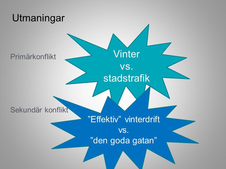 Utmaningar Vinter vs. stadstrafik Primärkonflikt Sekundär konflikt Effektiv vinterdrift vs.