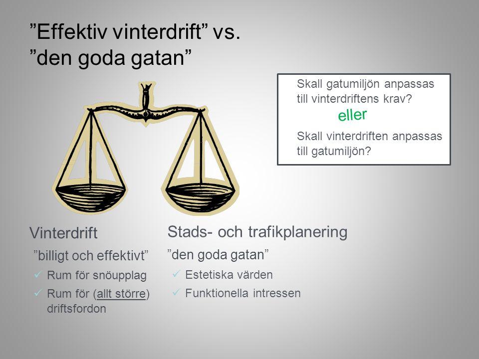 Vinterdrift billigt och effektivt  Rum för snöupplag  Rum för (allt större) driftsfordon Effektiv vinterdrift vs.