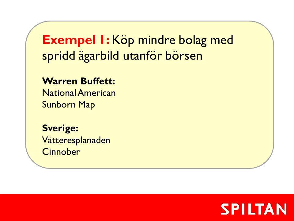 Exempel 1: Köp mindre bolag med spridd ägarbild utanför börsen Warren Buffett: National American Sunborn Map Sverige: Vätteresplanaden Cinnober