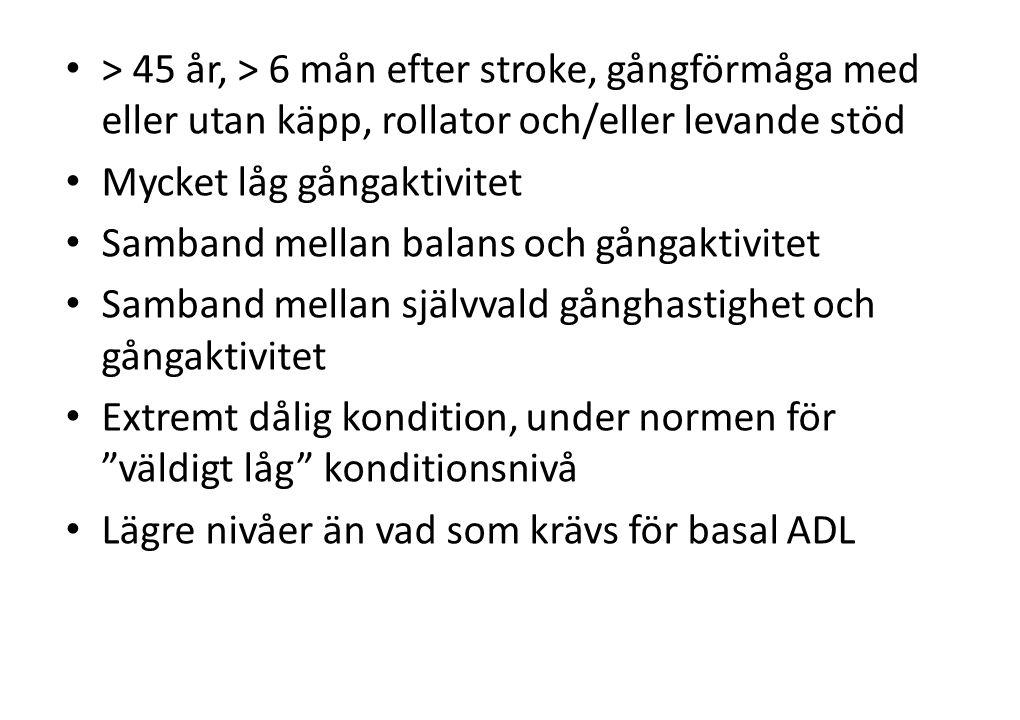 • > 45 år, > 6 mån efter stroke, gångförmåga med eller utan käpp, rollator och/eller levande stöd • Mycket låg gångaktivitet • Samband mellan balans o