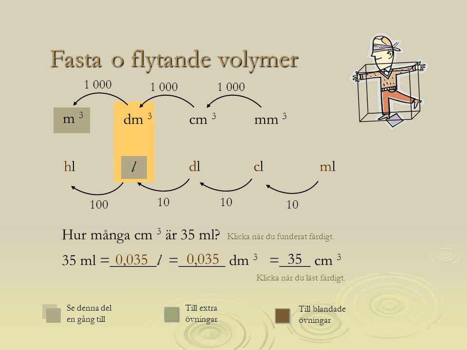 =____ cm 3 35 o flytande volymer o flytande volymerFasta ml l cl dl hl 10 100 mm 3 m 3 cm 3 dm 3 1 000 Hur många cm 3 är 35 ml? 35 ml =______l Klicka