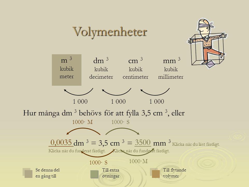 Volymenheter mm 3 kubik millimeter m 3 kubik meter cm 3 kubik centimeter dm 3 kubik decimeter 1 000 Hur många dm 3 behövs för att fylla 3,5 cm 3, elle