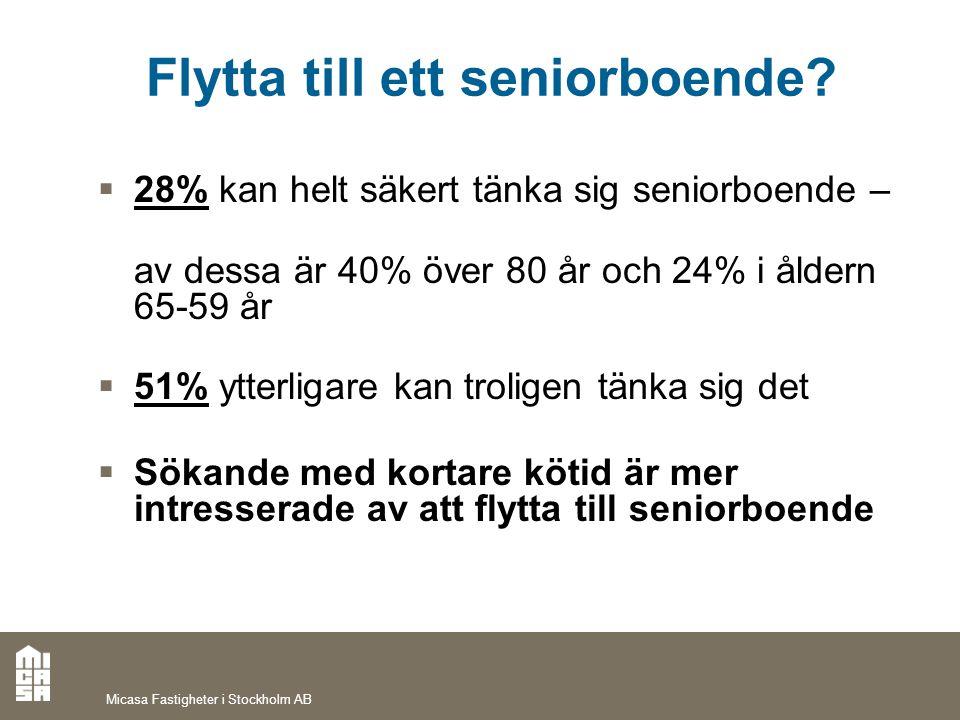 Flytta till ett seniorboende?  28% kan helt säkert tänka sig seniorboende – av dessa är 40% över 80 år och 24% i åldern 65-59 år  51% ytterligare ka
