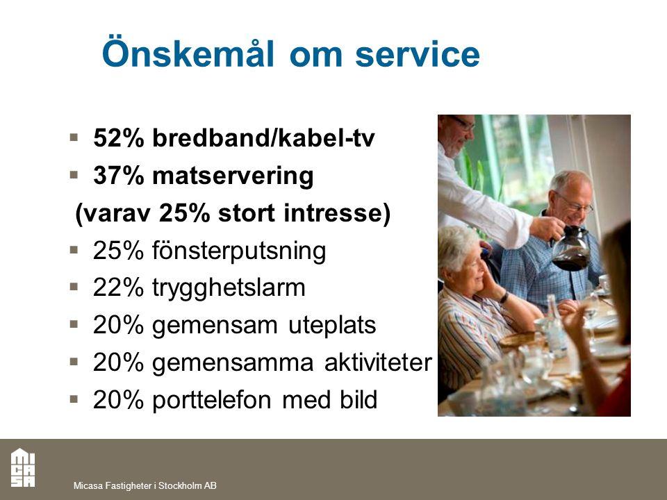 Önskemål om service  52% bredband/kabel-tv  37% matservering (varav 25% stort intresse)  25% fönsterputsning  22% trygghetslarm  20% gemensam ute