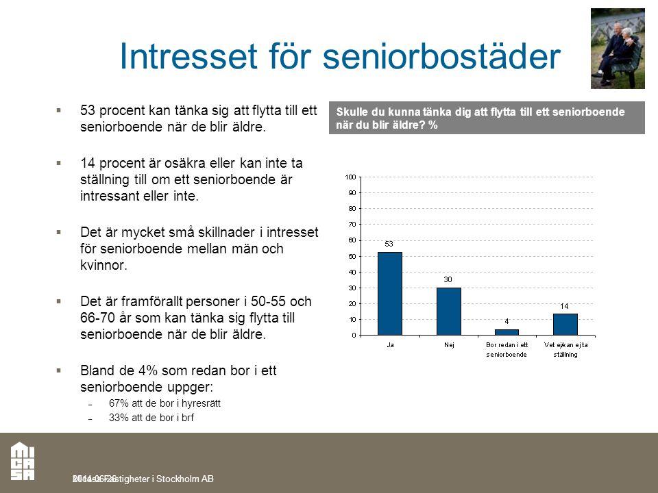 2014-06-26 Intresset för seniorbostäder  53 procent kan tänka sig att flytta till ett seniorboende när de blir äldre.  14 procent är osäkra eller ka