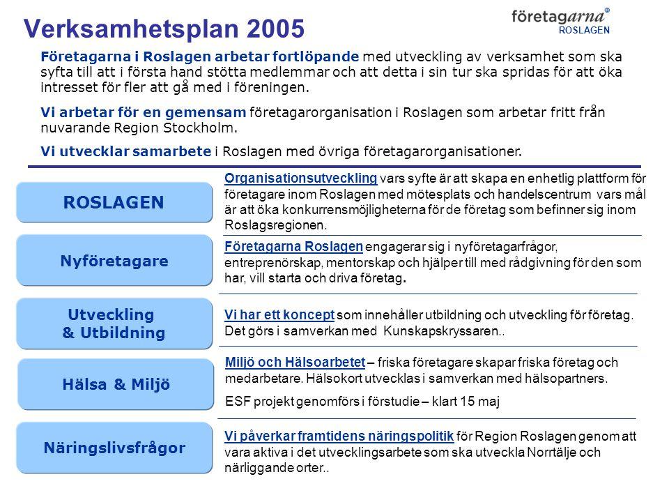 Verksamhetsplan 2005 Företagarna i Roslagen arbetar fortlöpande med utveckling av verksamhet som ska syfta till att i första hand stötta medlemmar och att detta i sin tur ska spridas för att öka intresset för fler att gå med i föreningen.