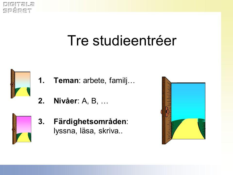 Tre studieentréer 1.Teman: arbete, familj… 2.Nivåer: A, B, … 3.Färdighetsområden: lyssna, läsa, skriva..