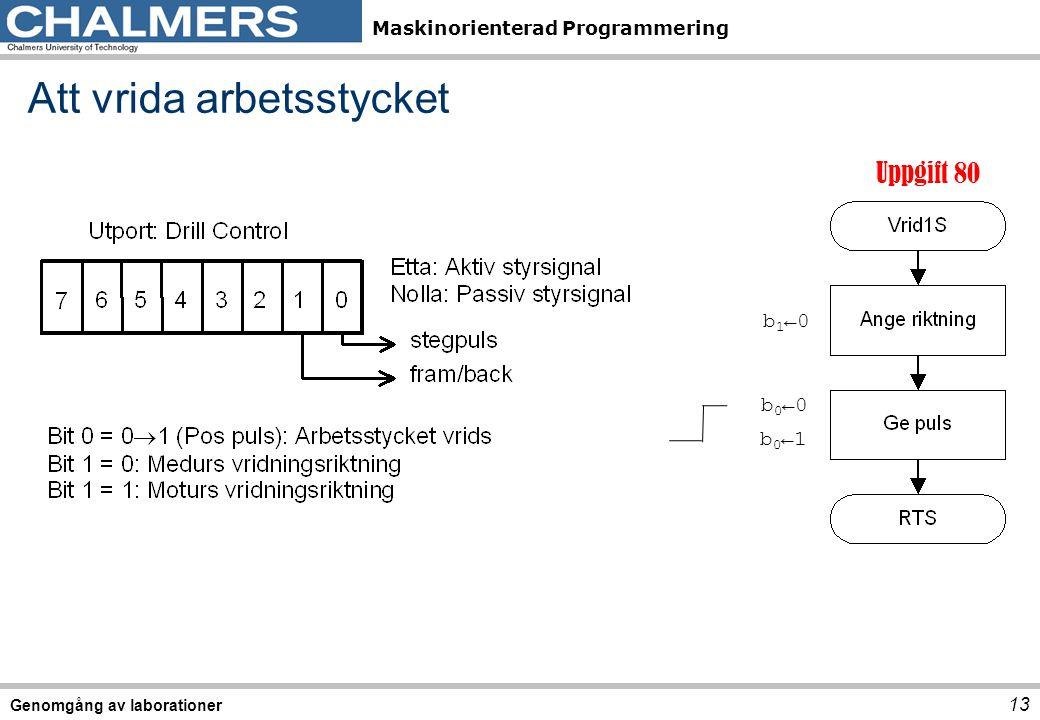 Maskinorienterad Programmering Genomgång av laborationer 13 Att vrida arbetsstycket Uppgift 80 b 0 ←0 b 0 ←1 b 1 ←0