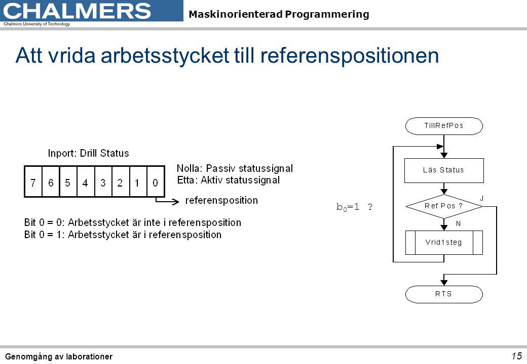 Maskinorienterad Programmering Genomgång av laborationer 15 Att vrida arbetsstycket till referenspositionen b 0 =1 ?